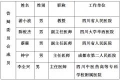 """""""2016届广东医学院硕士学位论文答辩会及医疗美容讲座的""""公告"""